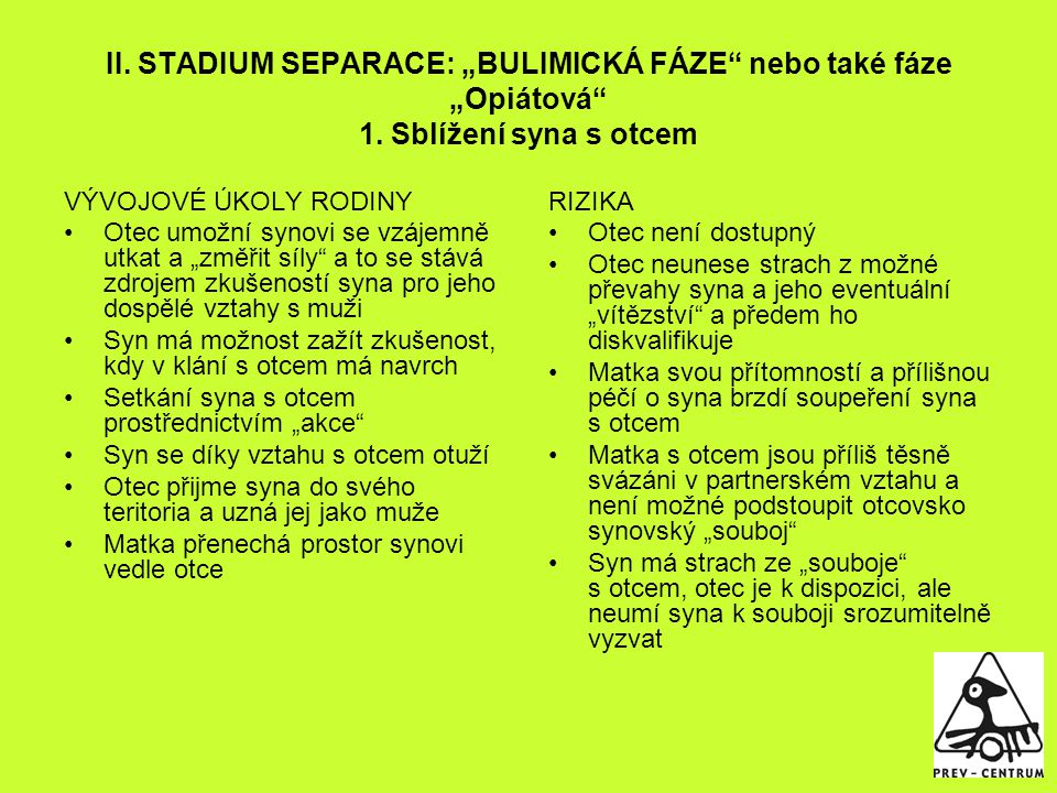"""II. STADIUM SEPARACE: """"BULIMICKÁ FÁZE nebo také fáze """"Opiátová 1"""