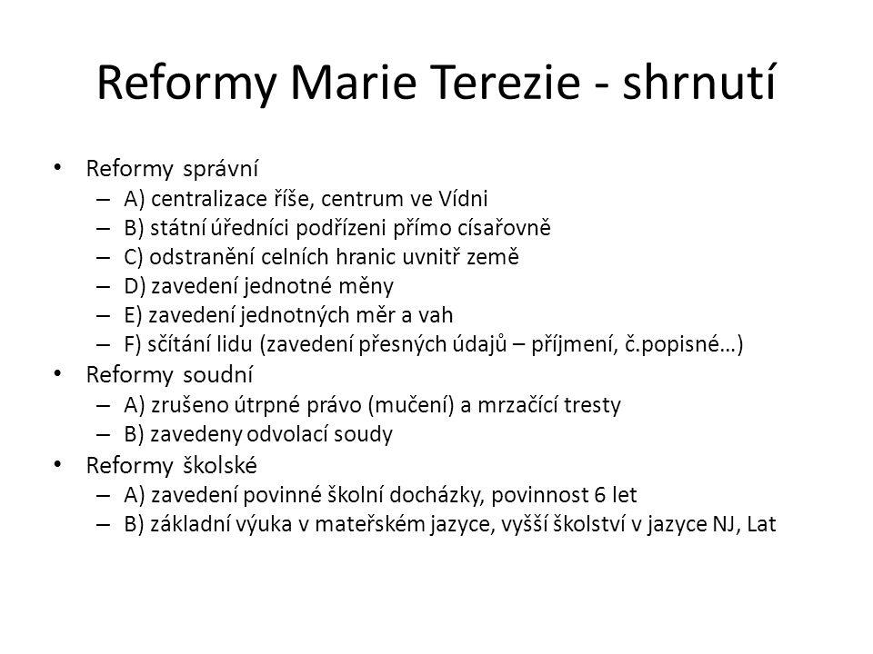 Reformy Marie Terezie - shrnutí
