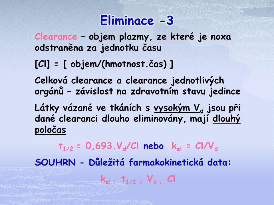 t1/2 = 0,693.Vd/Cl nebo kel = Cl/Vd