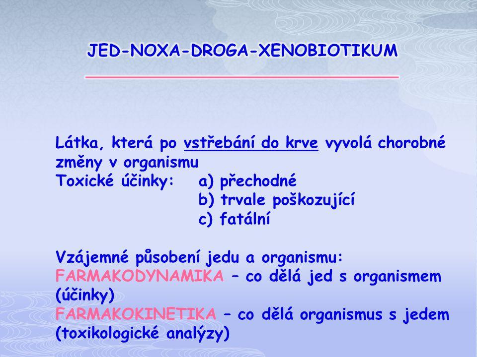 JED-NOXA-DROGA-XENOBIOTIKUM ______________________________