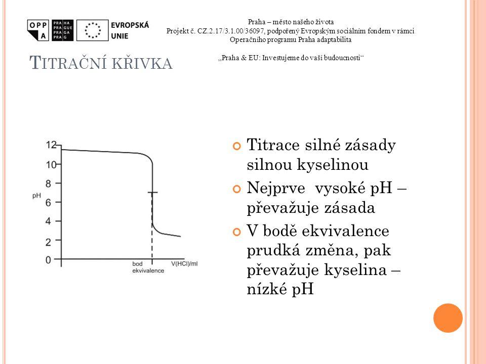 Titrační křivka Titrace silné zásady silnou kyselinou