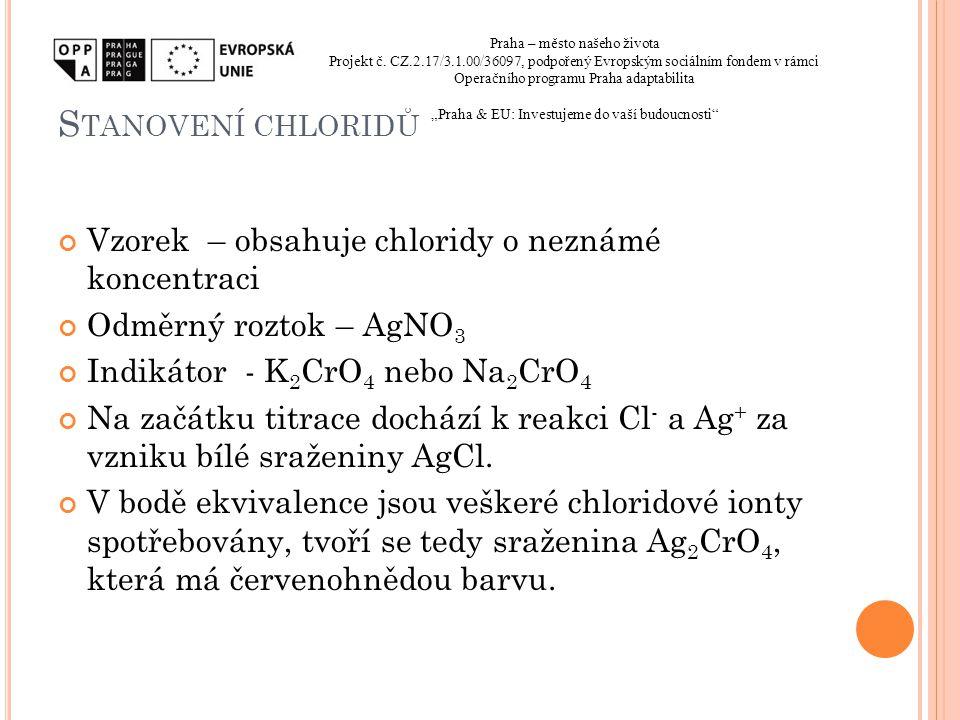 Stanovení chloridů Vzorek – obsahuje chloridy o neznámé koncentraci