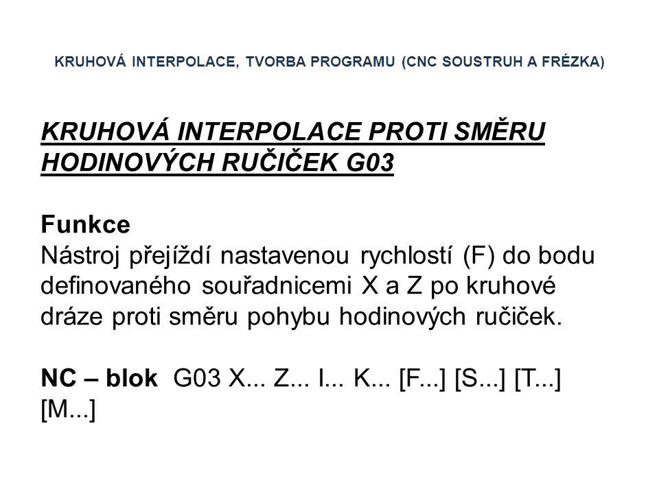 Kruhová interpolace, tvorba programu (CNC soustruh a frézka)