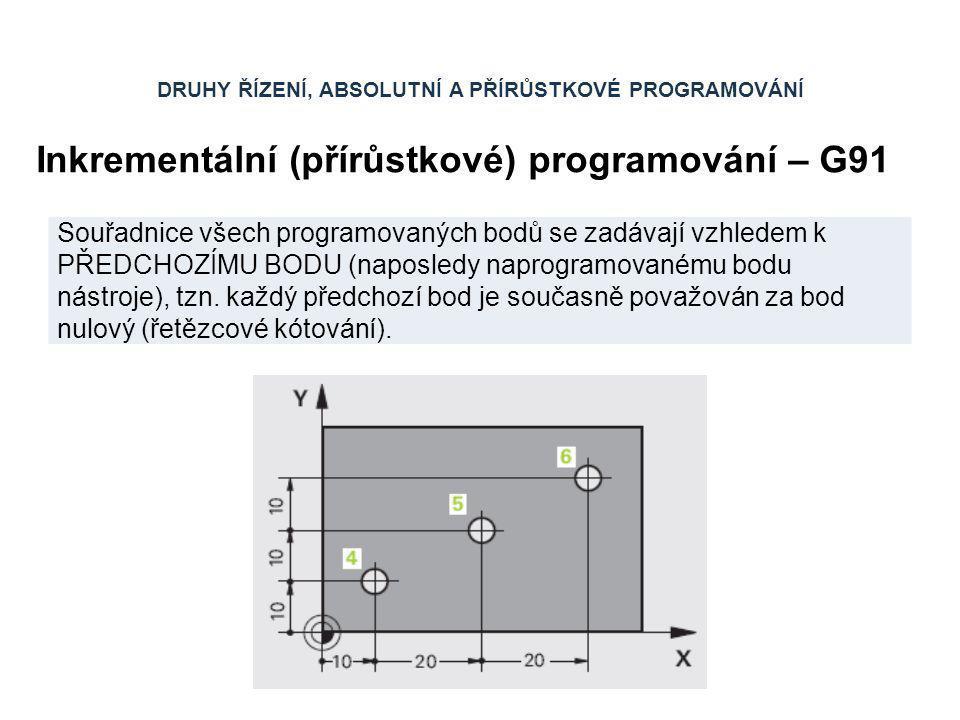 Druhy řízení, absolutní a přírůstkové programování