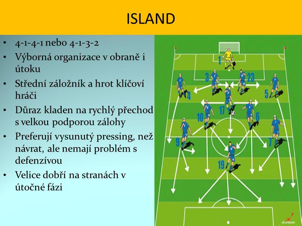 ISLAND 4-1-4-1 nebo 4-1-3-2 Výborná organizace v obraně i útoku