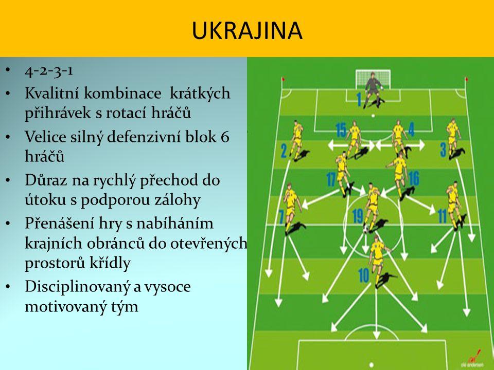 UKRAJINA 4-2-3-1 Kvalitní kombinace krátkých přihrávek s rotací hráčů