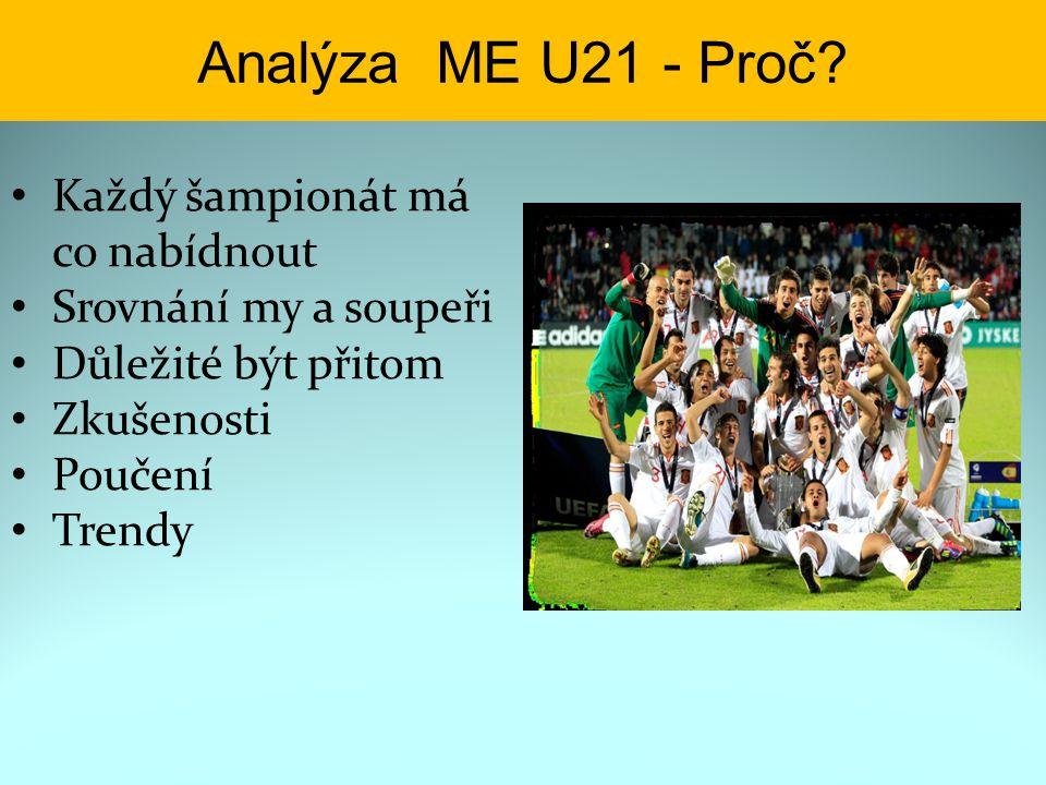 Analýza ME U21 - Proč Každý šampionát má co nabídnout