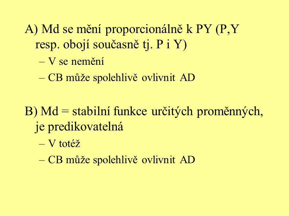 A) Md se mění proporcionálně k PY (P,Y resp. obojí současně tj. P i Y)