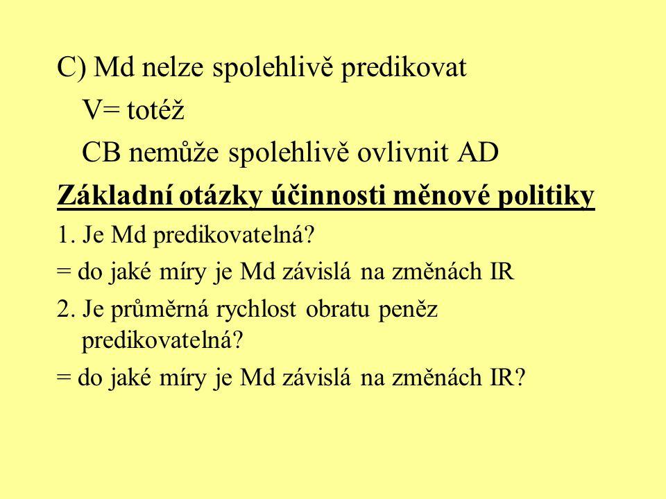 C) Md nelze spolehlivě predikovat V= totéž