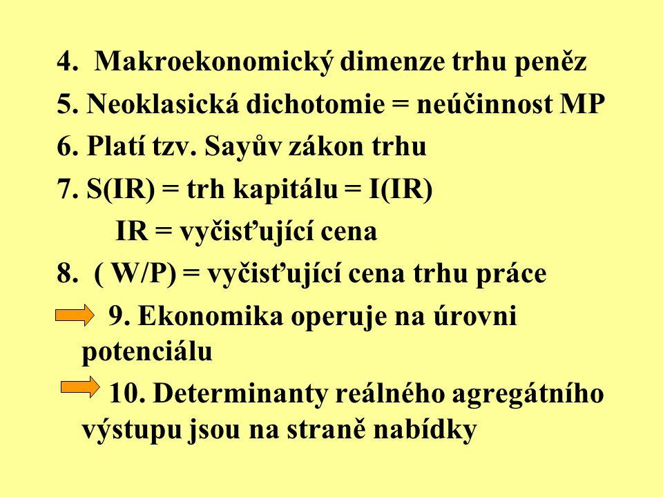 4. Makroekonomický dimenze trhu peněz