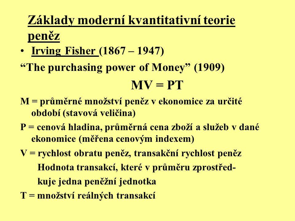 Základy moderní kvantitativní teorie peněz