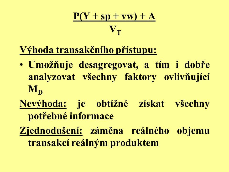 P(Y + sp + vw) + A VT Výhoda transakčního přístupu: