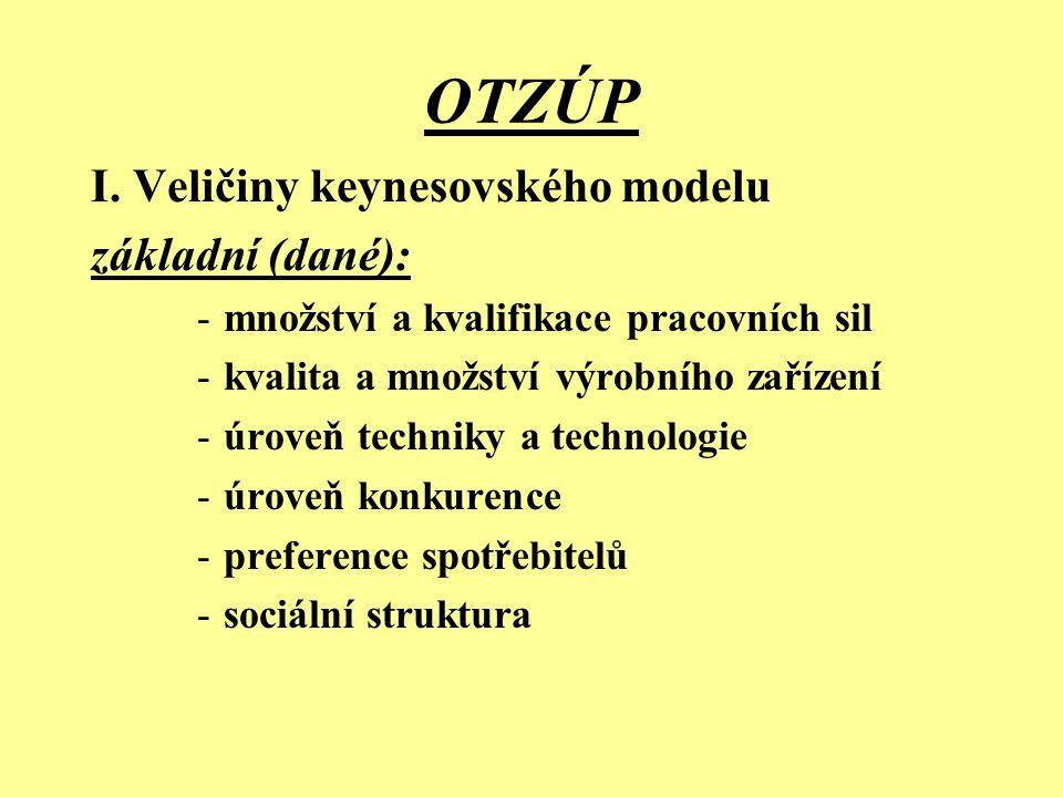 OTZÚP I. Veličiny keynesovského modelu základní (dané):