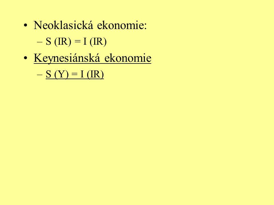 Neoklasická ekonomie: Keynesiánská ekonomie