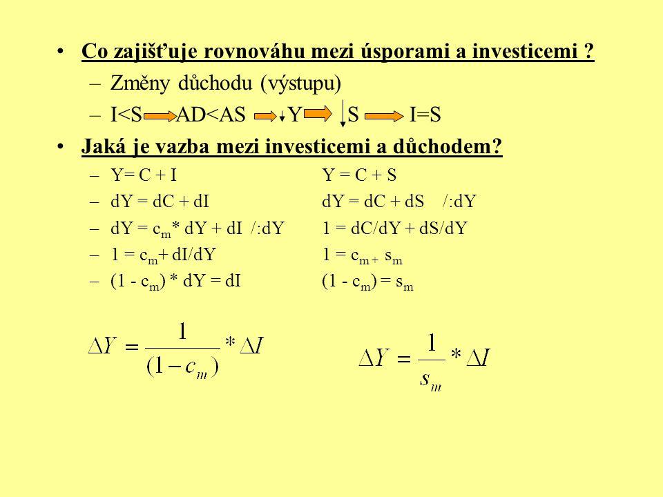 Co zajišťuje rovnováhu mezi úsporami a investicemi