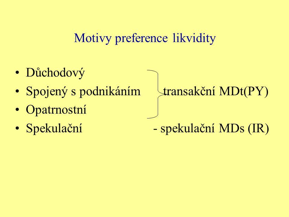 Motivy preference likvidity