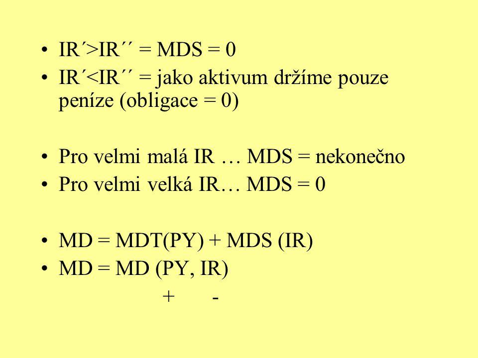 IR´>IR´´ = MDS = 0 IR´<IR´´ = jako aktivum držíme pouze peníze (obligace = 0) Pro velmi malá IR … MDS = nekonečno.