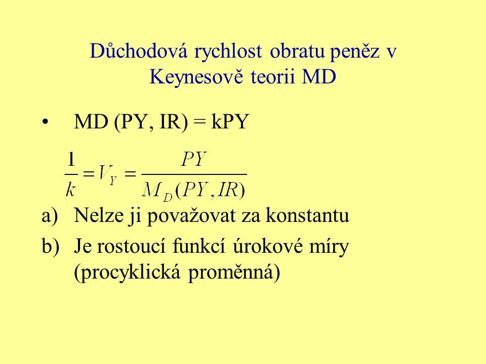 Důchodová rychlost obratu peněz v Keynesově teorii MD
