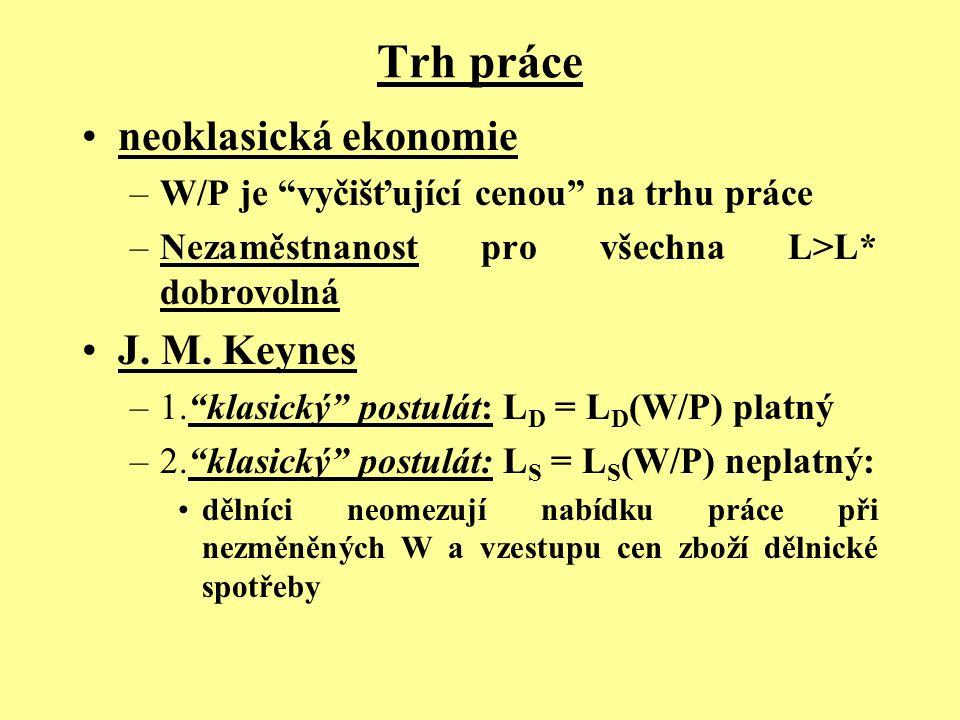 Trh práce neoklasická ekonomie J. M. Keynes