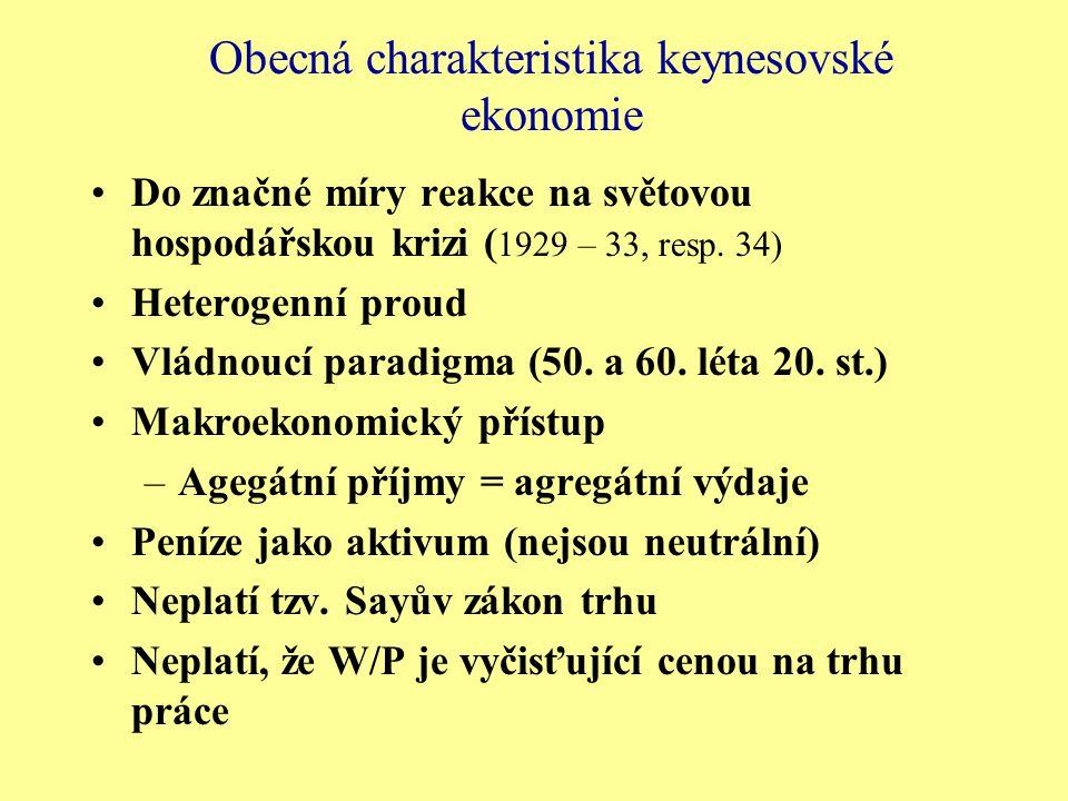 Obecná charakteristika keynesovské ekonomie