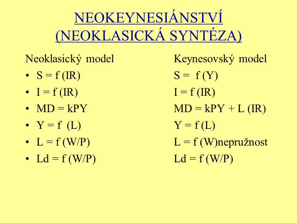 NEOKEYNESIÁNSTVÍ (NEOKLASICKÁ SYNTÉZA)
