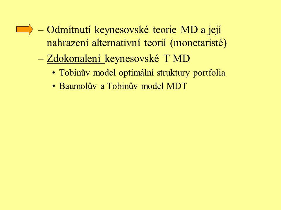Zdokonalení keynesovské T MD