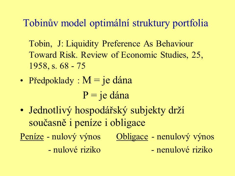 Tobinův model optimální struktury portfolia