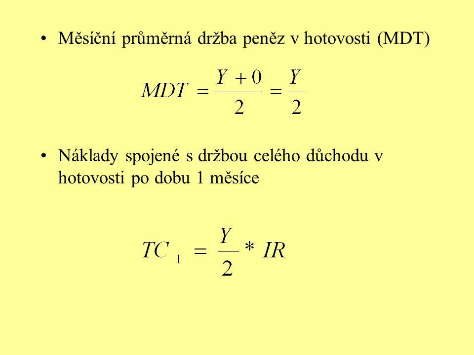 Měsíční průměrná držba peněz v hotovosti (MDT)