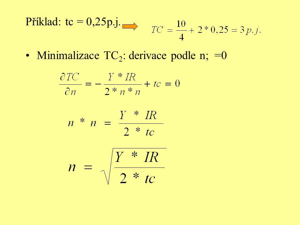 Příklad: tc = 0,25p.j. Minimalizace TC2: derivace podle n; =0