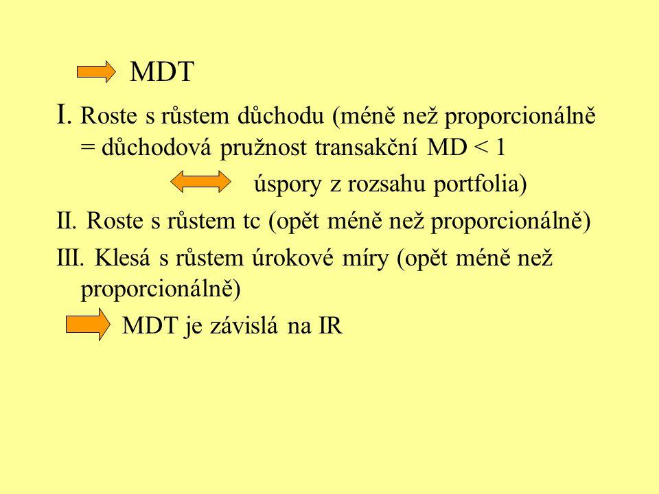 MDT I. Roste s růstem důchodu (méně než proporcionálně = důchodová pružnost transakční MD < 1. úspory z rozsahu portfolia)