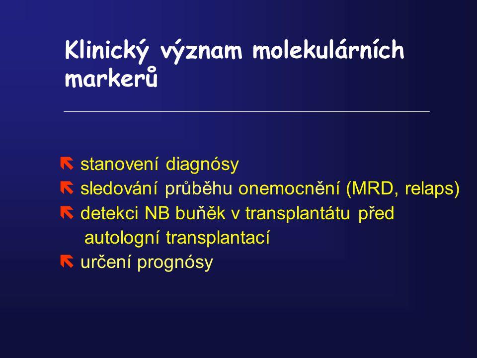 Klinický význam molekulárních markerů