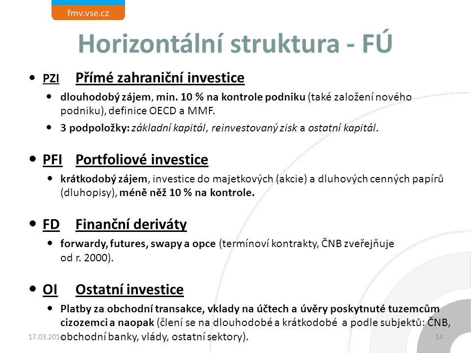 Horizontální struktura - FÚ