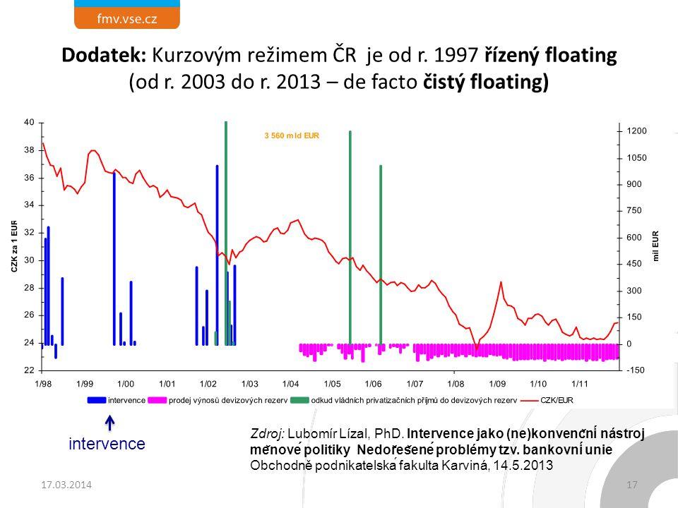 Dodatek: Kurzovým režimem ČR je od r. 1997 řízený floating (od r