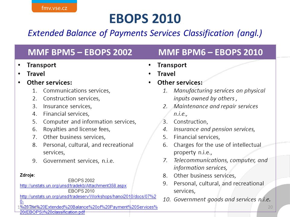EBOPS 2010 Extended Balance of Payments Services Classification (angl