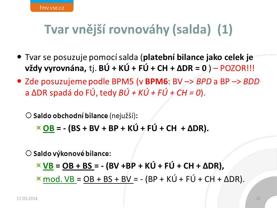 Tvar vnější rovnováhy (salda) (1)