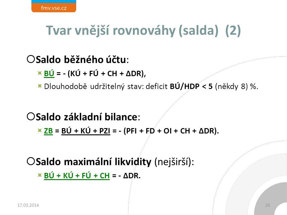 Tvar vnější rovnováhy (salda) (2)