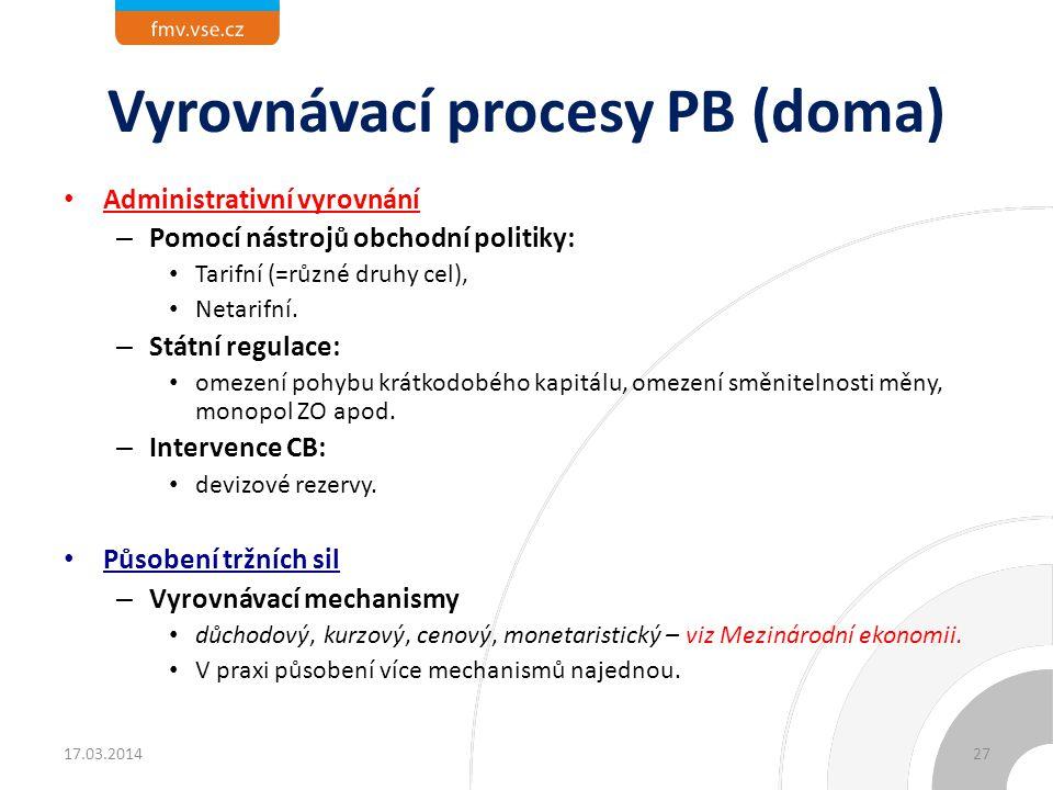 Vyrovnávací procesy PB (doma)