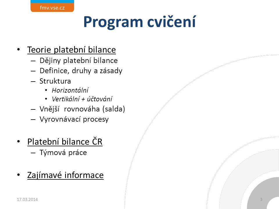 Program cvičení Teorie platební bilance Platební bilance ČR