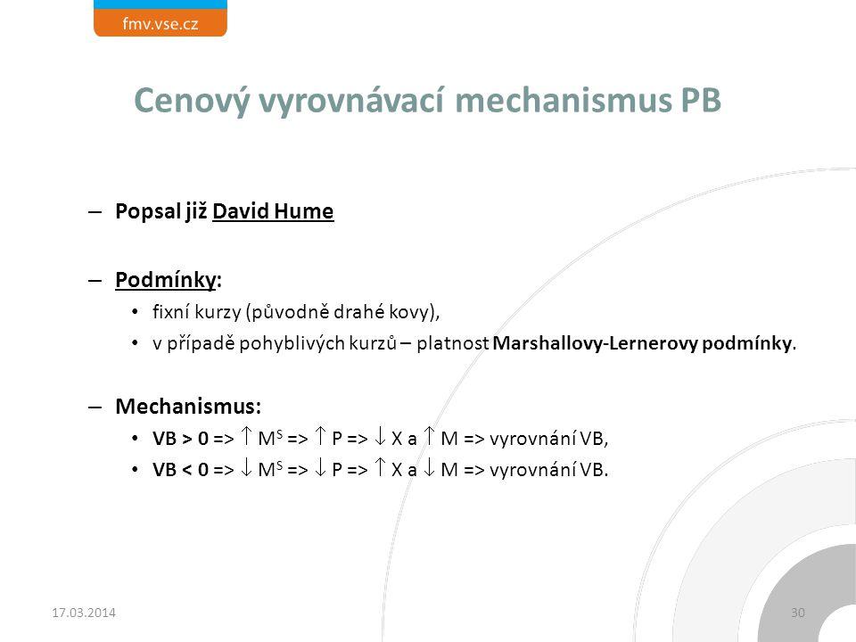 Cenový vyrovnávací mechanismus PB