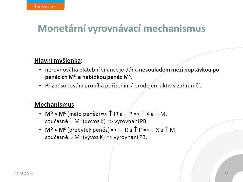 Monetární vyrovnávací mechanismus