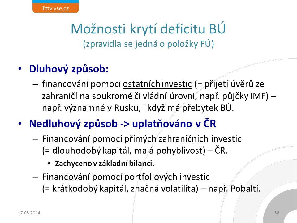 Možnosti krytí deficitu BÚ (zpravidla se jedná o položky FÚ)