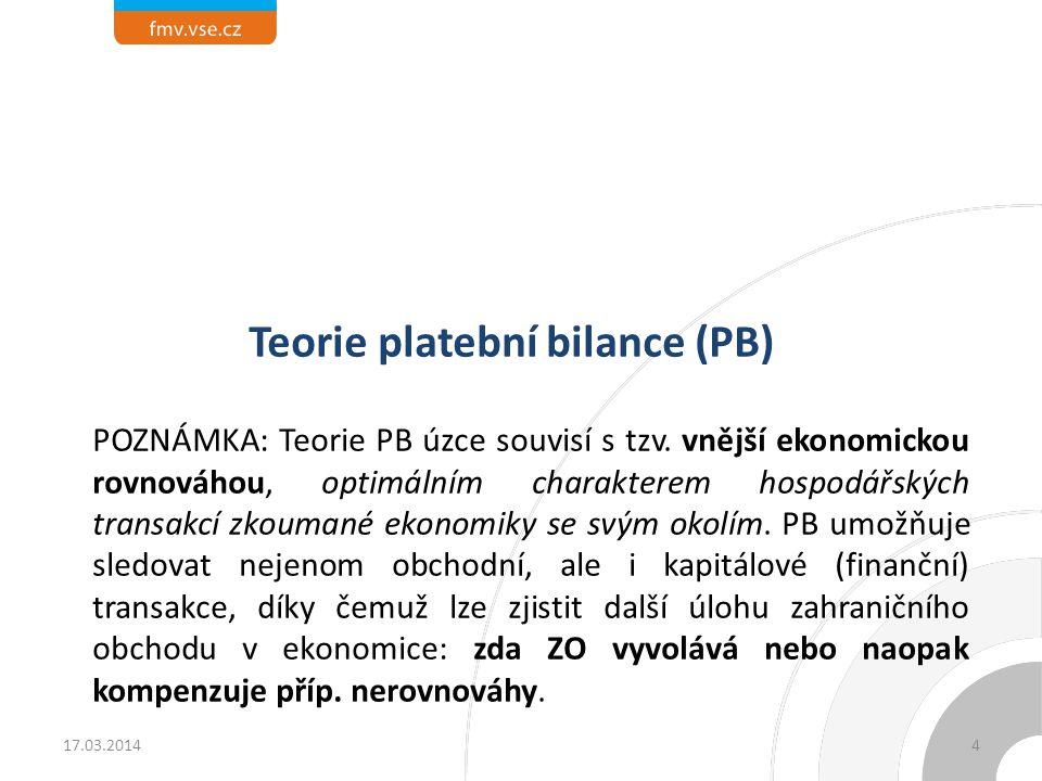 Teorie platební bilance (PB)