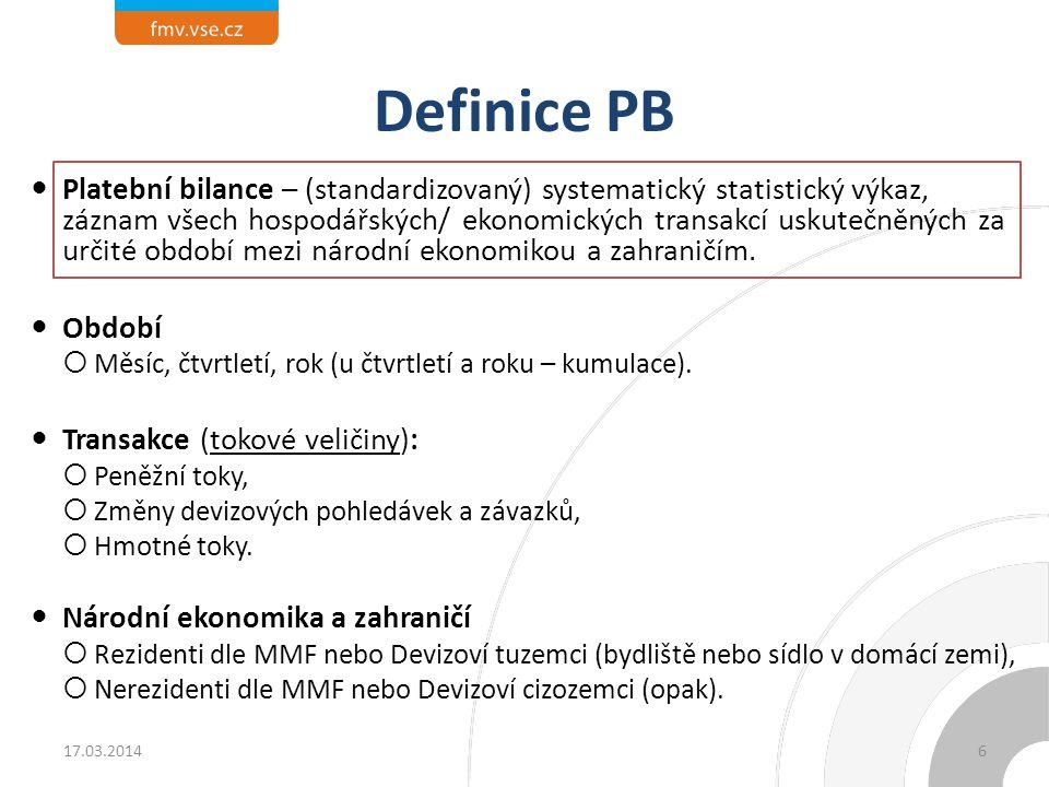 Definice PB