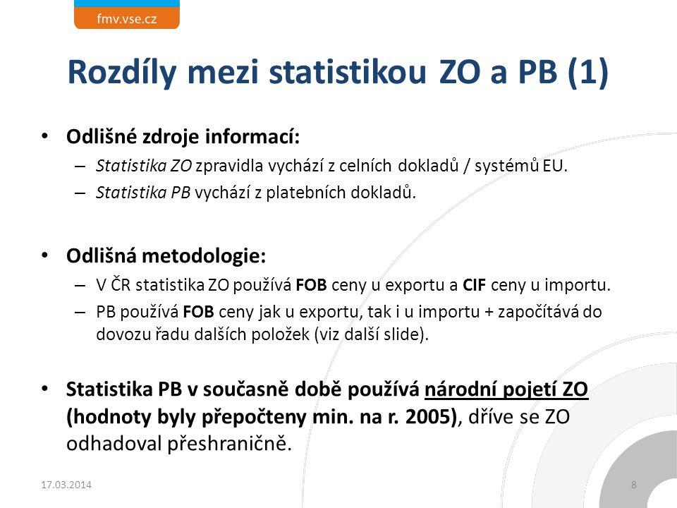 Rozdíly mezi statistikou ZO a PB (1)