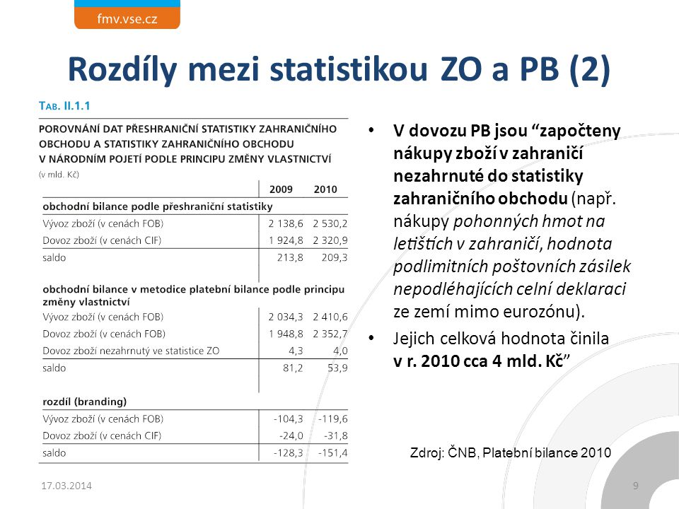 Rozdíly mezi statistikou ZO a PB (2)