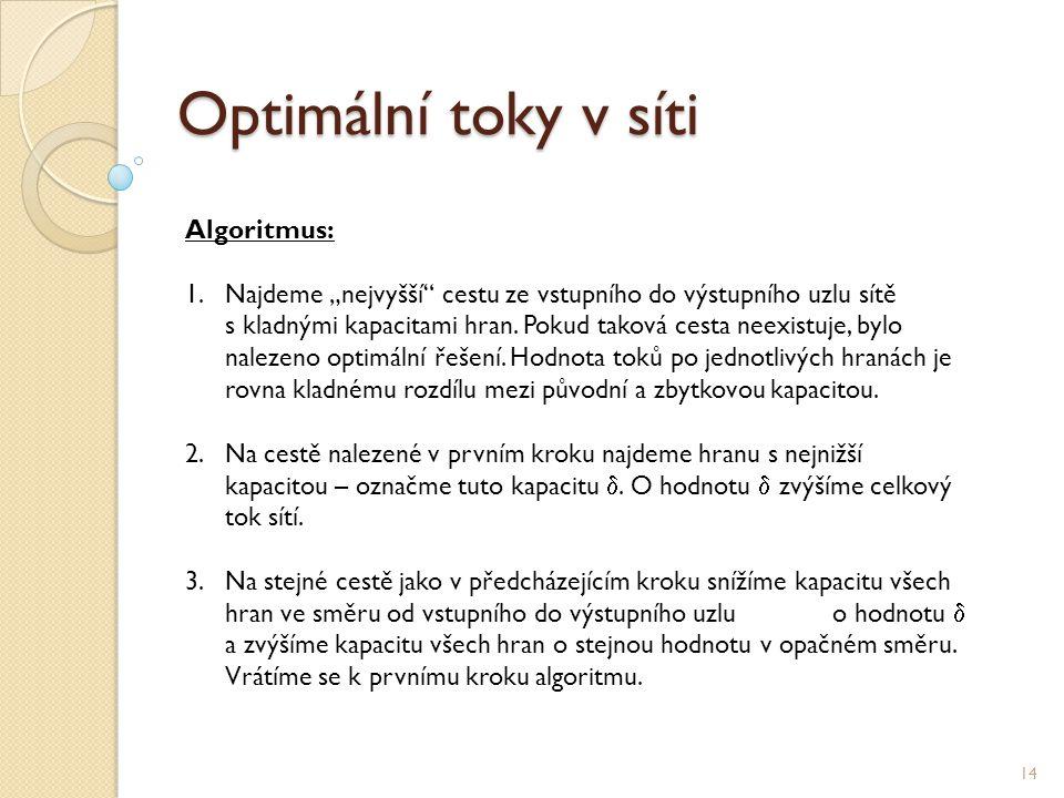 Optimální toky v síti Algoritmus: