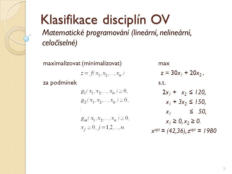 Klasifikace disciplín OV