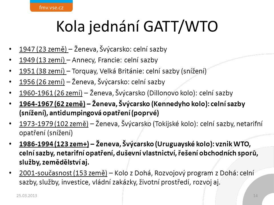 Kola jednání GATT/WTO 1947 (23 země) – Ženeva, Švýcarsko: celní sazby