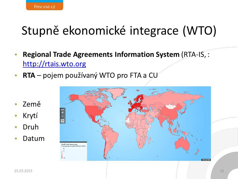 Stupně ekonomické integrace (WTO)