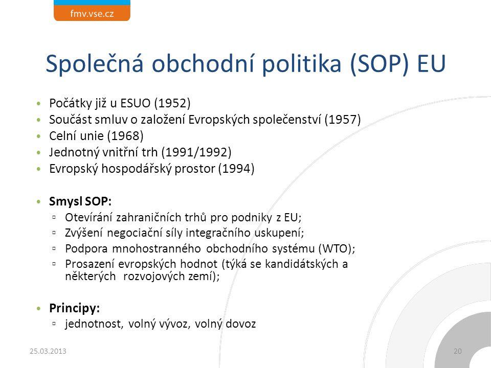 Společná obchodní politika (SOP) EU